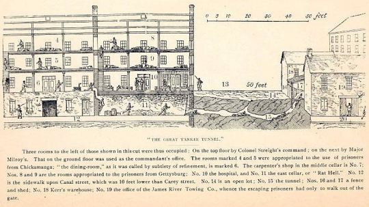Diagram of the escape from Libby Prison